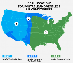 Swamp Cooler vs Air Conditioner, Which One is Better - Which is Best
